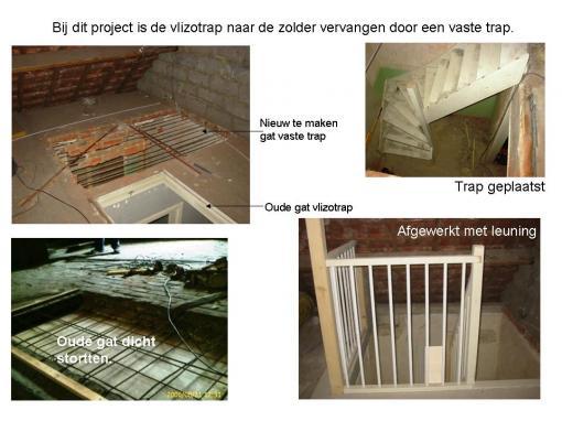 Projecten for Vlizotrap plaatsen